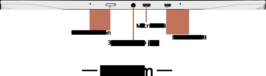 przyciski i wejścia w max 2 pro