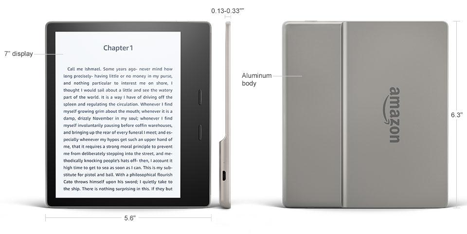 Wodoodporny Kindle Oasis 2