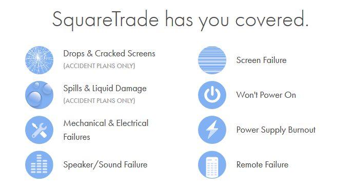 Ubezpieczenia SquareTrade - przed czym nas zabezpieczają?