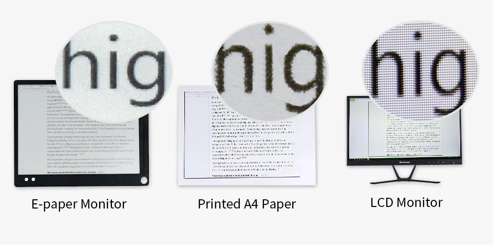 Różnice pomiędzy wyświetlaniem tekstu na monitorze LCD, E Ink a zwykłym papierze