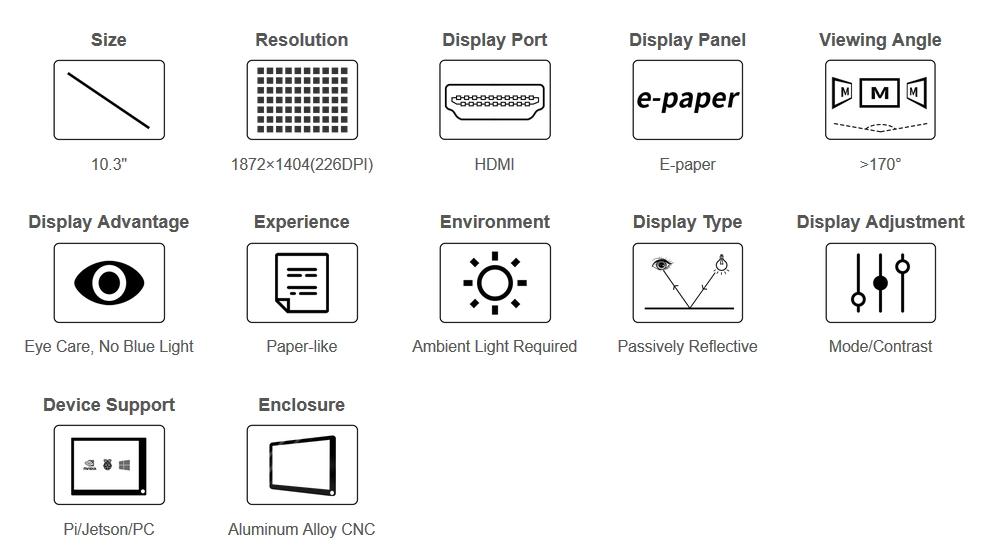 Podstawowe właściwości monitora E Ink Waveshare