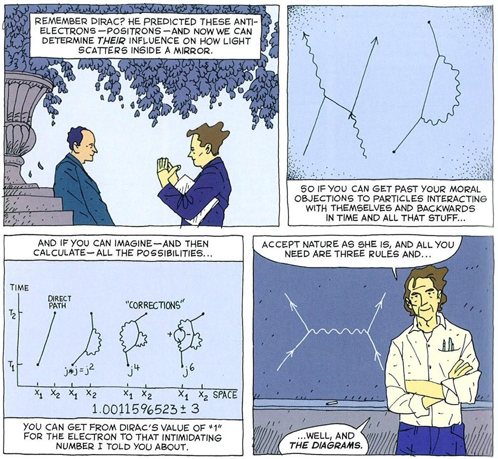 Biografia graficzna Richarda Feynmana stworzona przez Jim Ottaviania i Leland Myricka