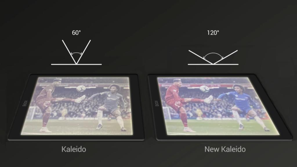 Poprawiona jakość wyświetlania obrazów (kąt widzenia) na czytnikach ebooków
