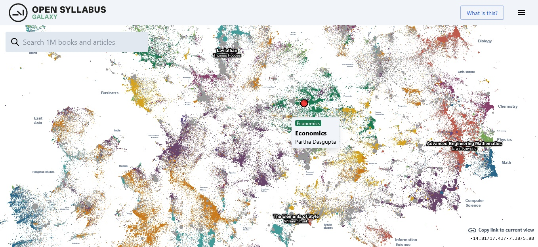 Odkrywaj najpopularniejsze książki edukacyjne na interaktywnej mapie [Open Syllabus Galaxy] - www.naczytniku.pl