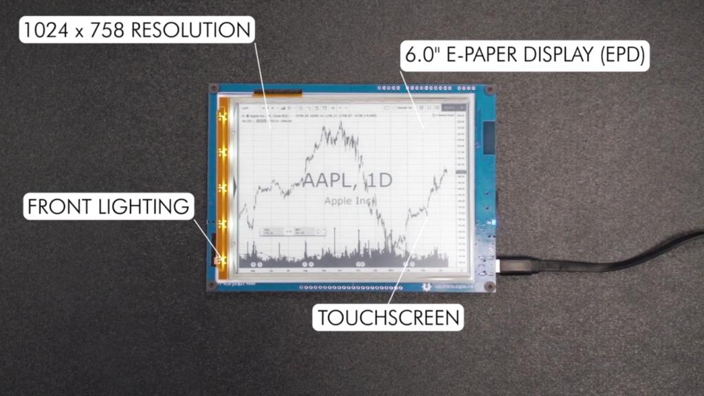 Wielofunkcyjny ekran E Ink z recyklingu czytników Kindle [Inkplate 6PLUS]